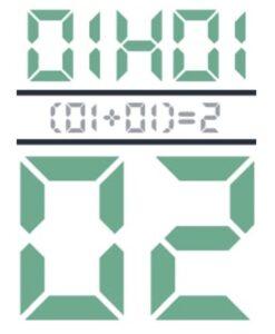 01:01 betekenis